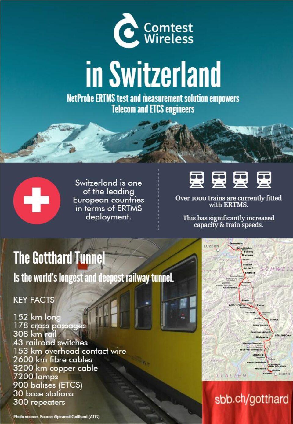 Comtest Wireless in Switzerland