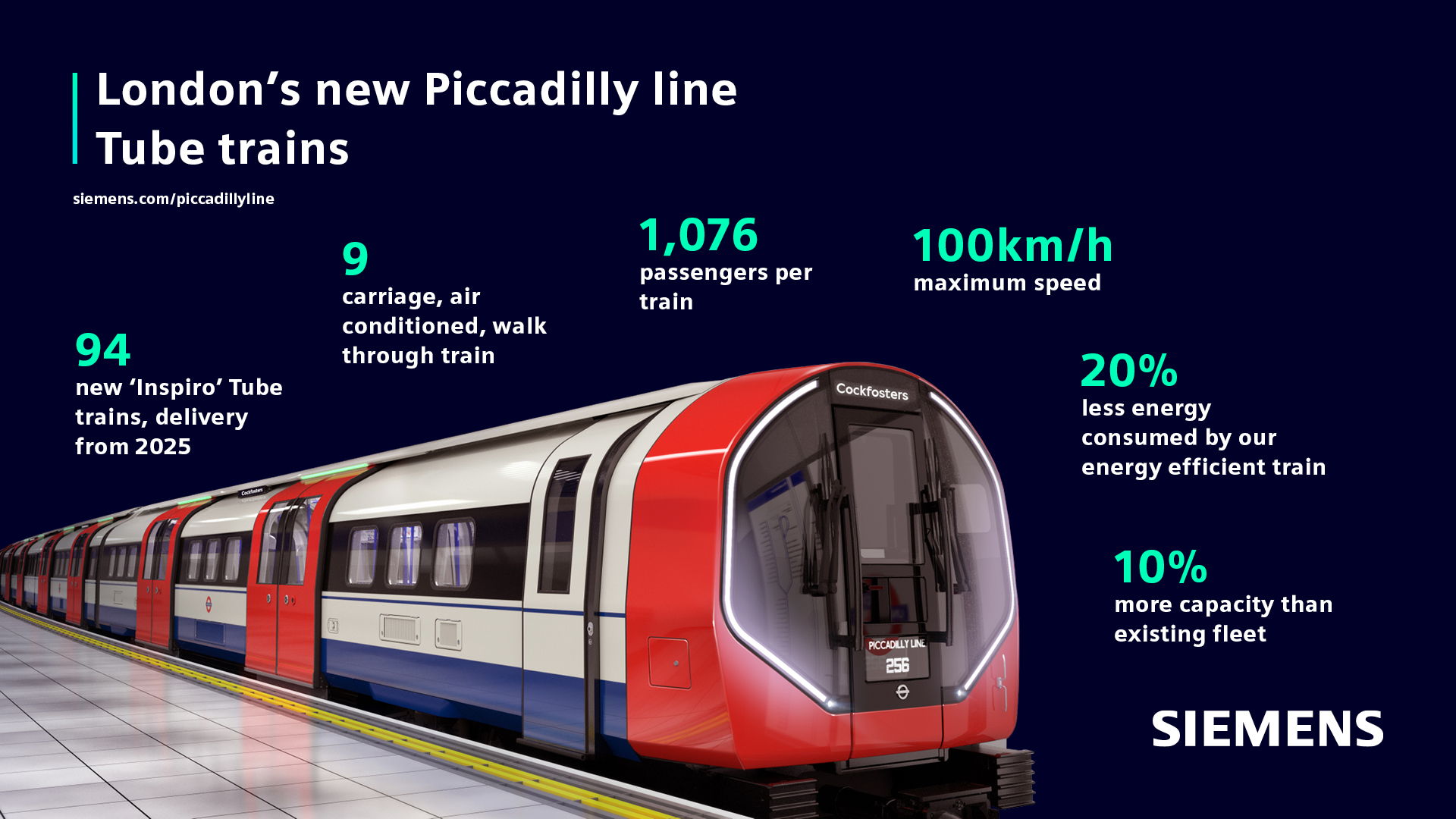 New train for the Piccadilly line, London Underground