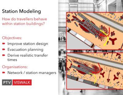VissimViswalk_1_Station_Modelling