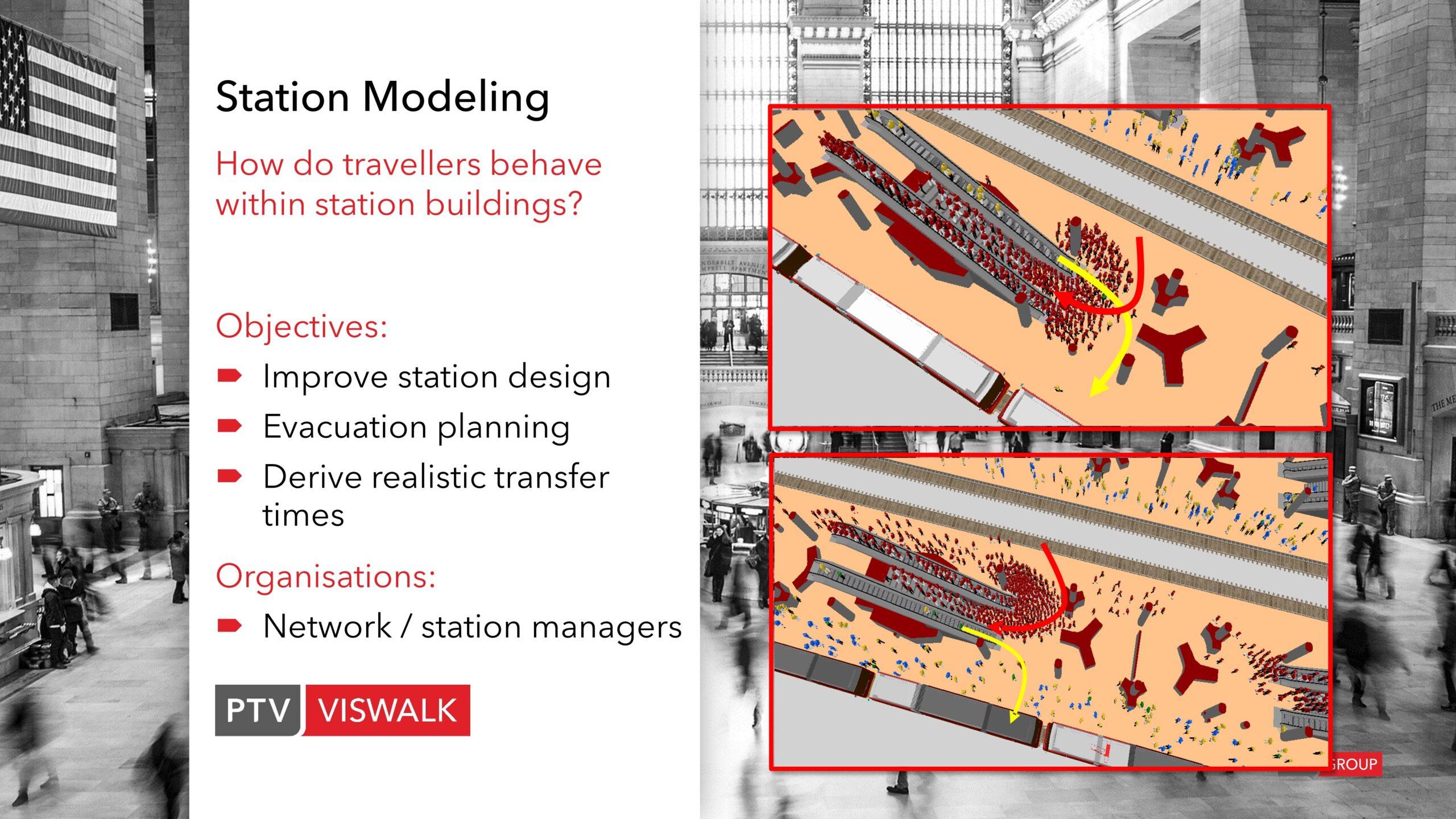Vissim/Viswalk Station Modelling