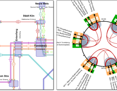Visum_10_Graphical_rail_timetable_and_Interchange_Clock