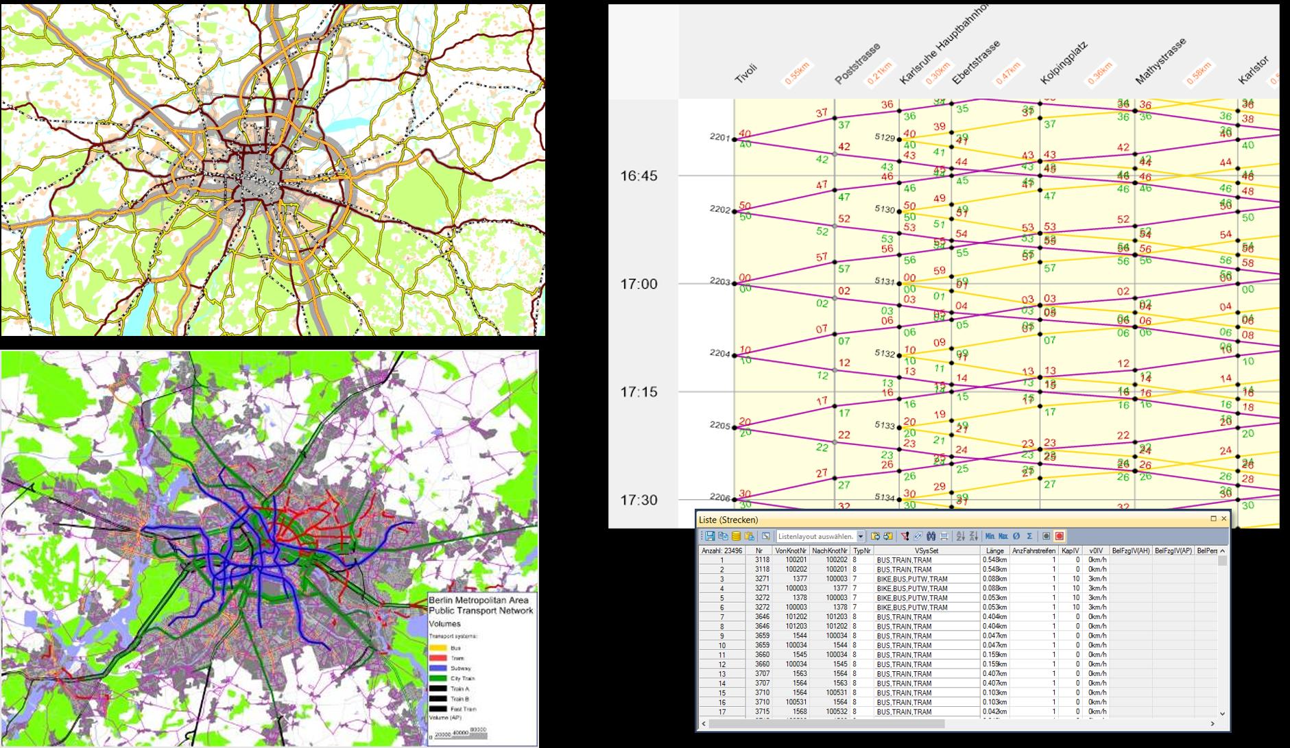 Visum Analysing Public Transport Routes