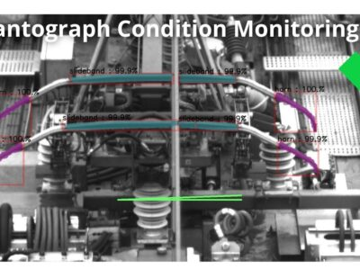 The 8 Stages of Pantograph Inspection