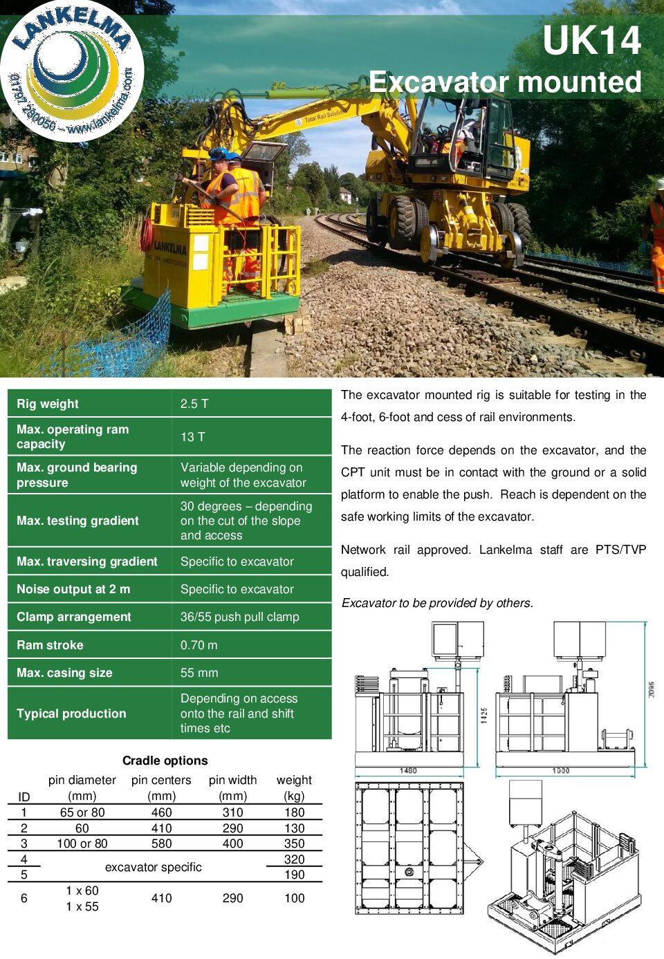 Lankelma Excavator-Mounted Rig (UK14) Data Sheet
