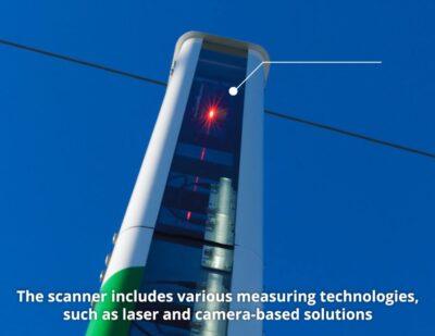 VR FleetCare – Introducing Train Scanner