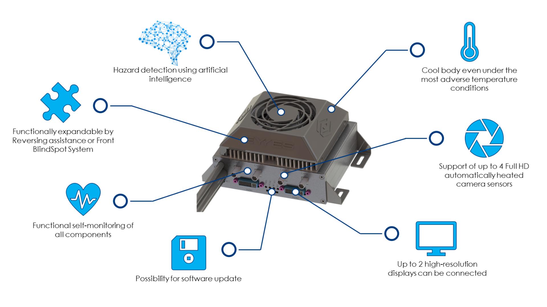 Rail intelligent controller: the RIC-Box