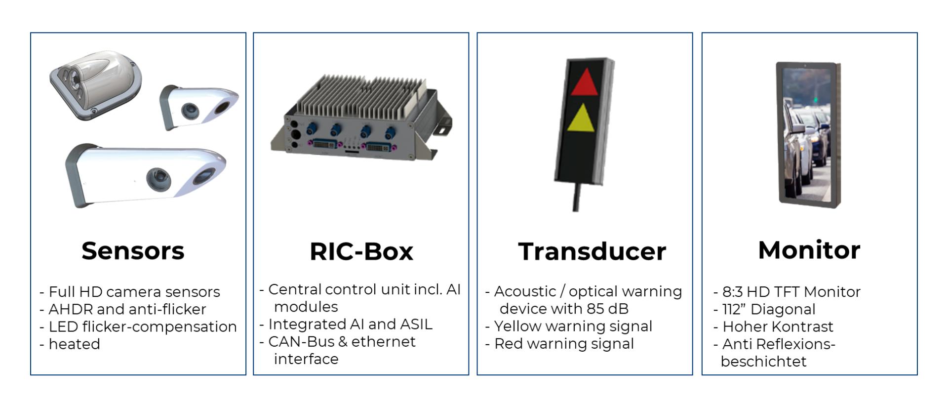 RailEye 4.0 Components