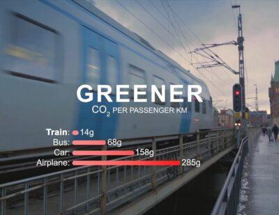 Wabtec: Safer, Smarter, Greener