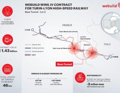 Webuild JV Wins Contract for Turin-Lyon High-Speed/High-Capacity Railway Base Tunnel