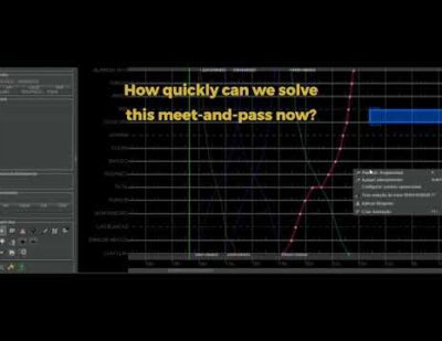 Rail Movement Planner™ – Train Stoppage and Meet-and-pass Demo