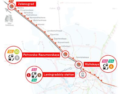 Russia's New High-Speed Line Will Connect to Moscow Central Diameter