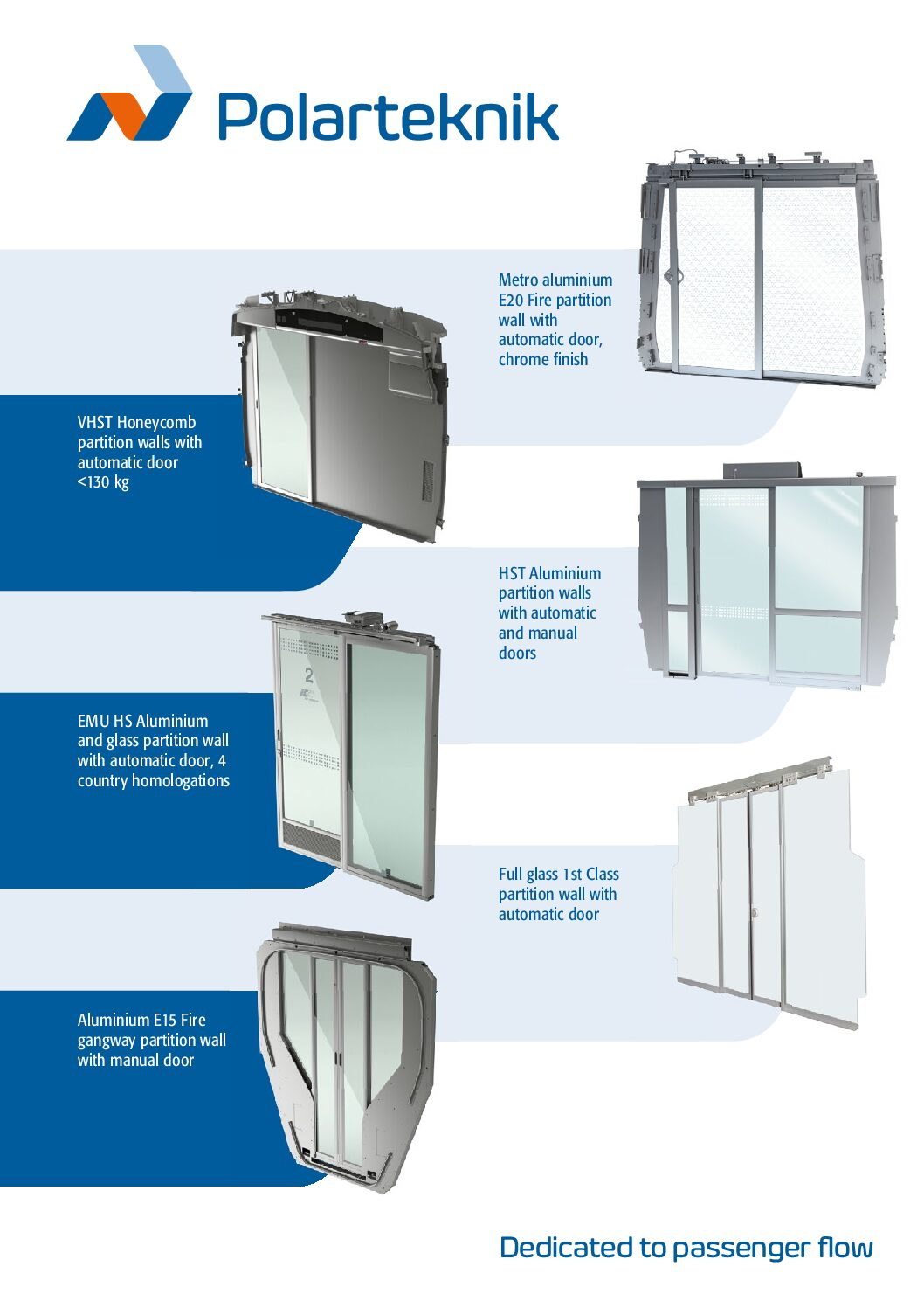 Door System Products and Expert Services